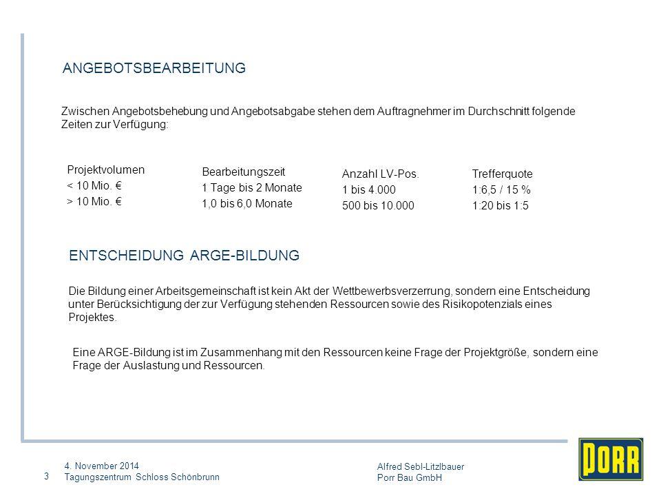 4. November 2014 Tagungszentrum Schloss Schönbrunn Alfred Sebl-Litzlbauer Porr Bau GmbH ANGEBOTSBEARBEITUNG 3 Zwischen Angebotsbehebung und Angebotsab