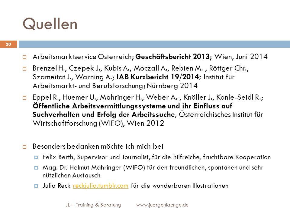 Quellen  Arbeitsmarktservice Österreich; Geschäftsbericht 2013; Wien, Juni 2014  Brenzel H., Czepek J., Kubis A., Moczall A., Rebien M., Röttger Chr