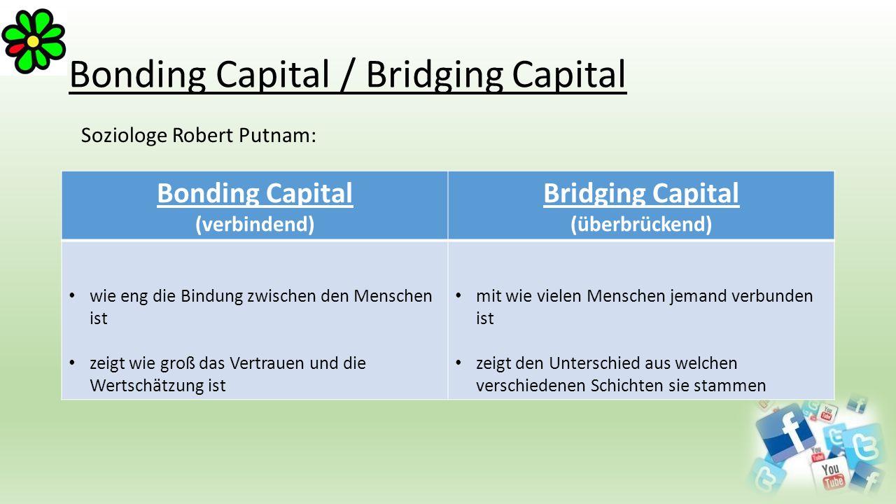 Bonding Capital / Bridging Capital Bonding Capital (verbindend) Bridging Capital (überbrückend) wie eng die Bindung zwischen den Menschen ist zeigt wi