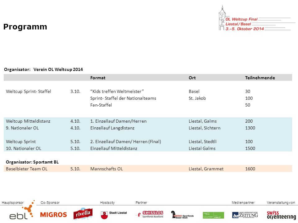 HauptsponsorCo-SponsorHostscityPartnerVeranstaltung vonMedienpartner Programm FormatOrtTeilnehmende Weltcup Sprint- Staffel 3.10.