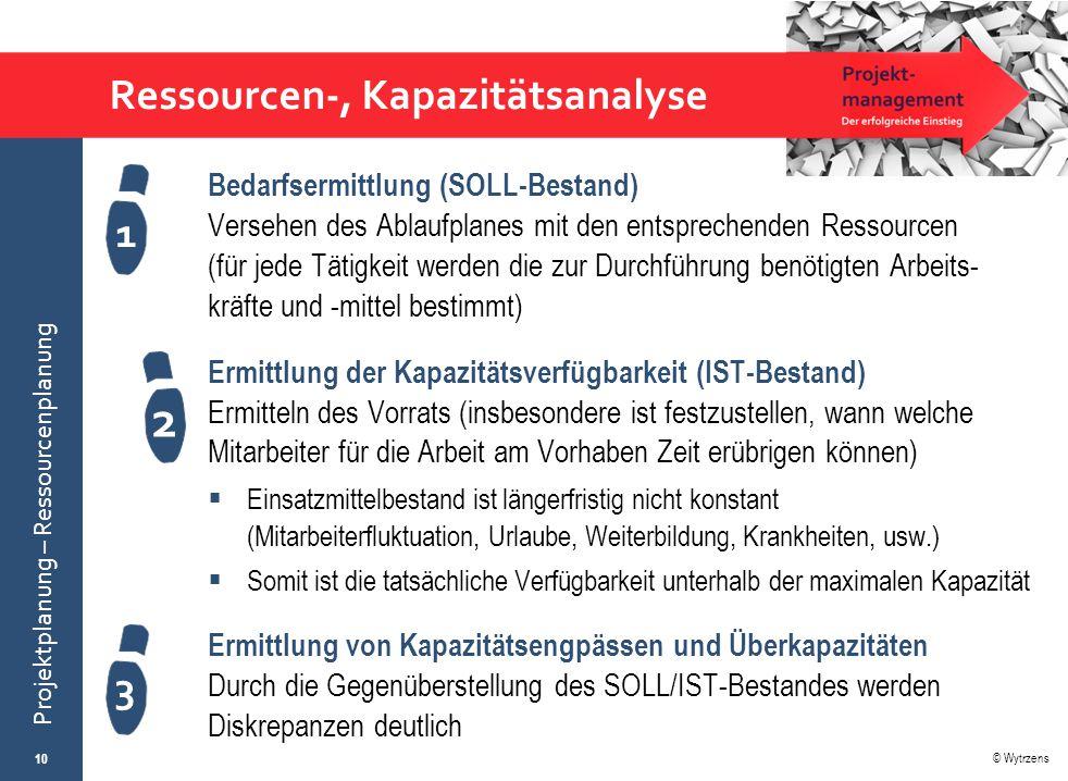© Wytrzens Projektplanung – Ressourcenplanung Ressourcen-, Kapazitätsanalyse Bedarfsermittlung (SOLL-Bestand) Versehen des Ablaufplanes mit den entspr