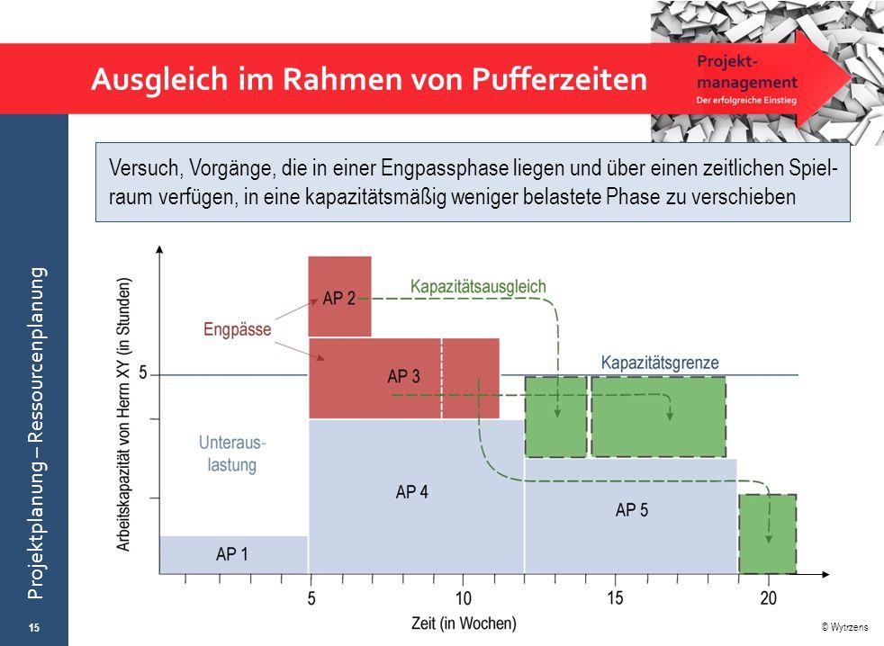 © Wytrzens Projektplanung – Ressourcenplanung Ausgleich im Rahmen von Pufferzeiten 15 Versuch, Vorgänge, die in einer Engpassphase liegen und über ein