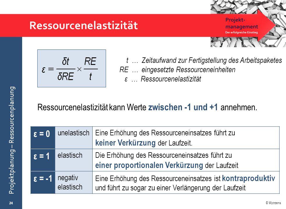 © Wytrzens Projektplanung – Ressourcenplanung Ressourcenelastizität 24 ε = 0 unelastischEine Erhöhung des Ressourceneinsatzes führt zu keiner Verkürzu