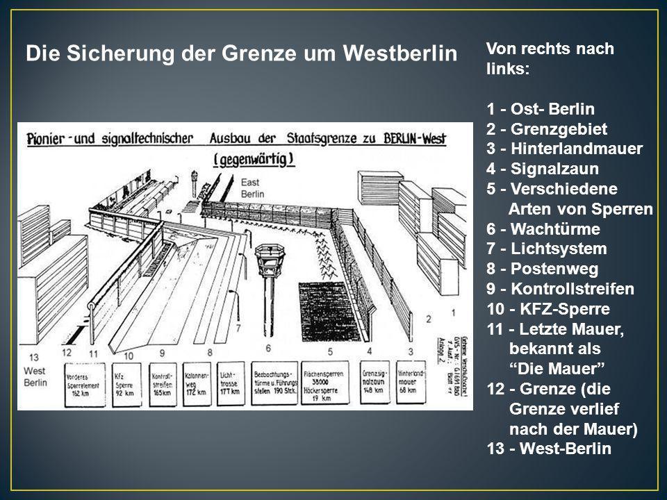 Gesamtlänge der Grenze um Westberlin: 155 km Grenze zwischen Ost- und West-Berlin: 43,1 km Grenze durch bewohnte Gebiete in Berlin: 37 km Betonelemente der Mauer, Höhe 3,60 m: 106 km Anzahl der Wachtürme: 302 Die Mauer in Zahlen