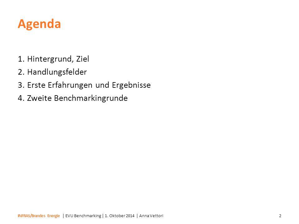 INFRAS/Brandes Energie Agenda | EVU Benchmarking | 1. Oktober 2014 | Anna Vettori 1.Hintergrund, Ziel 2.Handlungsfelder 3.Erste Erfahrungen und Ergebn