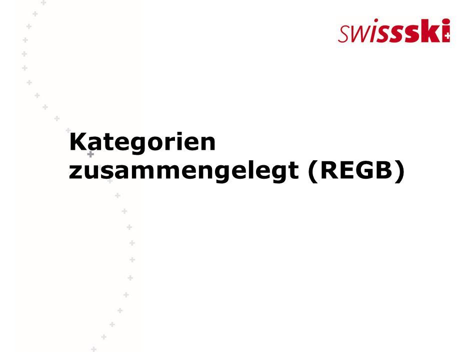 Kategorien zusammengelegt (REGB)