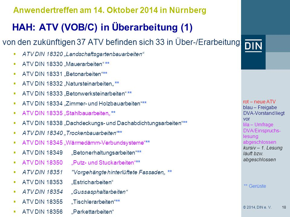 "** Gerüste  ATV DIN 18320 ""Landschaftsgartenbauarbeiten""  ATV DIN 18330 ""Mauerarbeiten"" **  ATV DIN 18331 ""Betonarbeiten""**  ATV DIN 18332 ""Naturs"