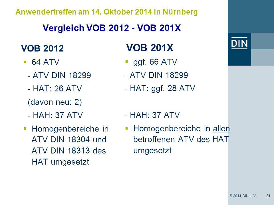 VOB 201X  64 ATV - ATV DIN 18299 - HAT: 26 ATV (davon neu: 2) - HAH: 37 ATV  Homogenbereiche in ATV DIN 18304 und ATV DIN 18313 des HAT umgesetzt 21 Vergleich VOB 2012 - VOB 201X  ggf.