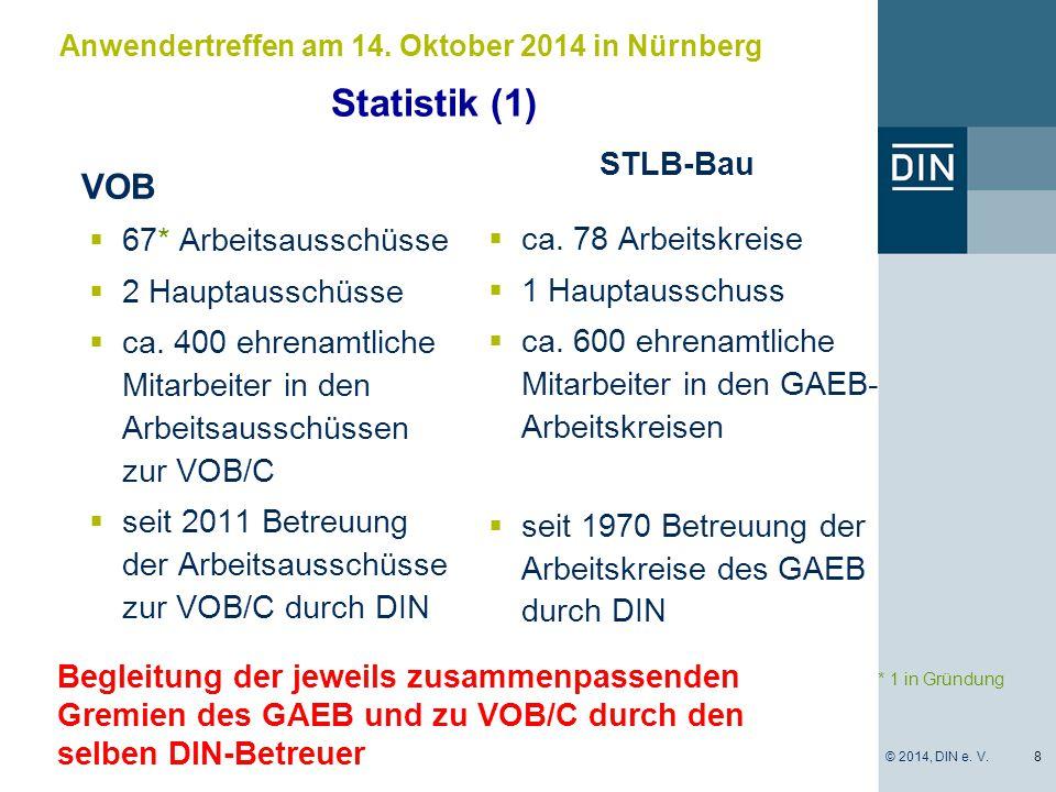 Begleitung der jeweils zusammenpassenden Gremien des GAEB und zu VOB/C durch den selben DIN-Betreuer  67* Arbeitsausschüsse  2 Hauptausschüsse  ca.