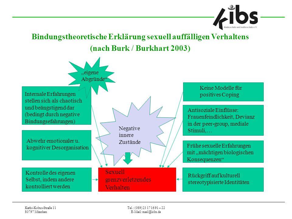 Kathi-Kobus-Straße 11 80797 München Tel.: (089) 23 17 16 91 – 22 E-Mail: mail@kibs.de Bindungstheoretische Erklärung sexuell auffälligen Verhaltens (n