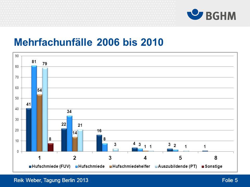 Mehrfachunfälle 2006 bis 2010 Reik Weber, Tagung Berlin 2013 Folie 5