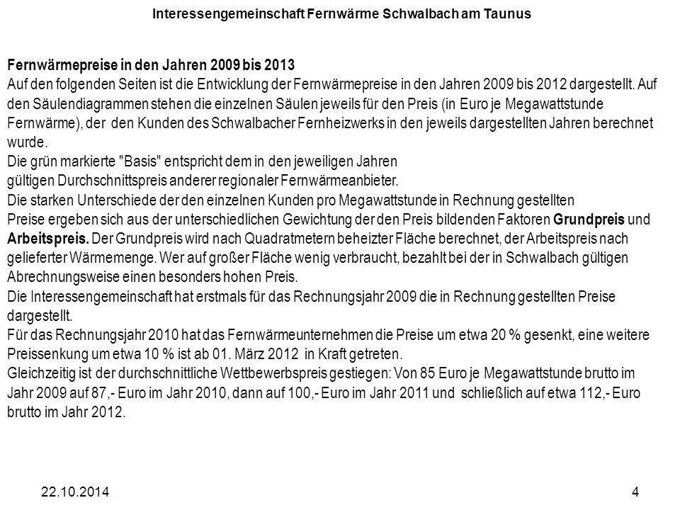 Fernwärmepreise in den Jahren 2009 bis 2013 pro MWh 22.10.20145 Interessengemeinschaft Fernwärme Schwalbach am Taunus