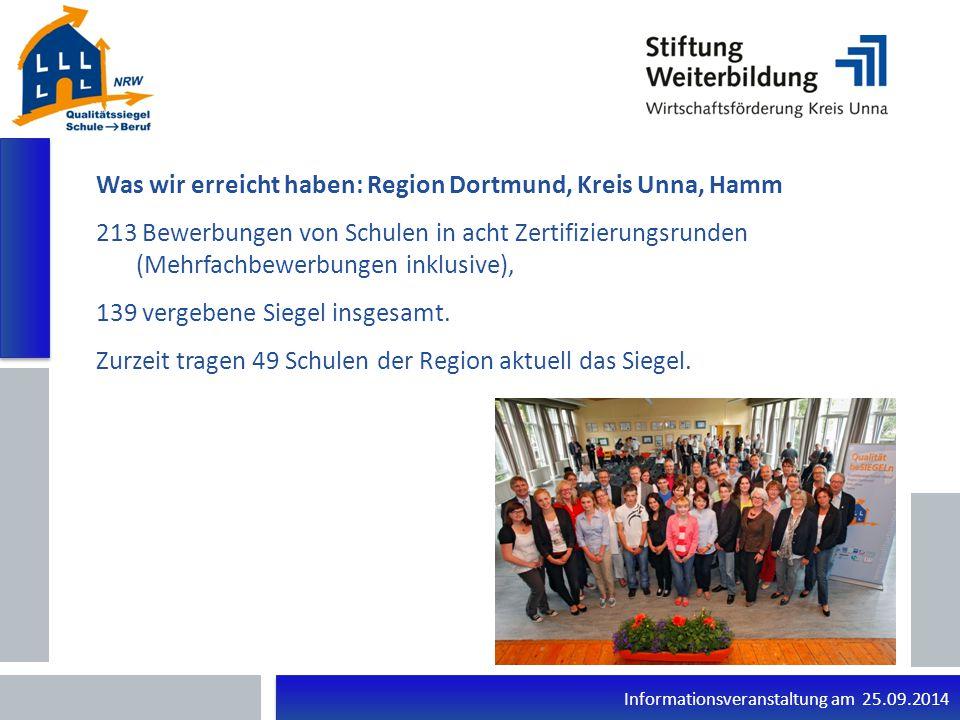 Informationsveranstaltung am 25.09.2014 Was wir erreicht haben: Region Dortmund, Kreis Unna, Hamm 213 Bewerbungen von Schulen in acht Zertifizierungsrunden (Mehrfachbewerbungen inklusive), 139 vergebene Siegel insgesamt.