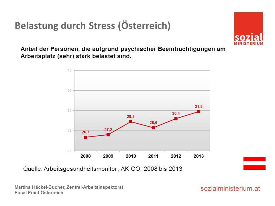 sozialministerium.at Belastung durch Stress (Österreich) Anteil der Personen, die aufgrund psychischer Beeinträchtigungen am Arbeitsplatz (sehr) stark