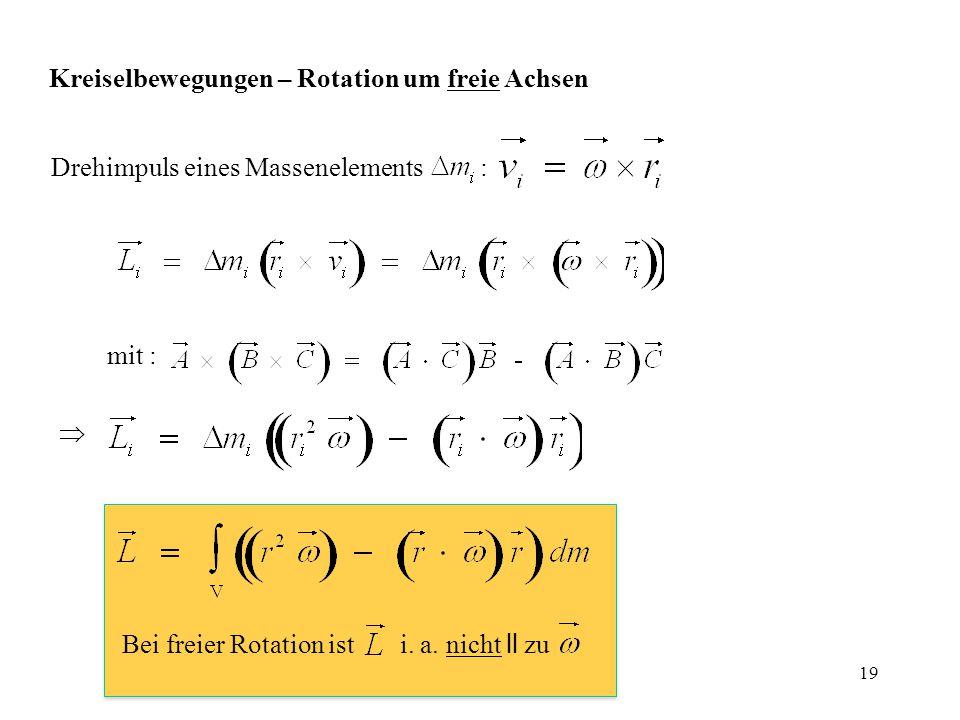 Kreiselbewegungen – Rotation um freie Achsen Drehimpuls eines Massenelements :  mit : Bei freier Rotation ist i. a. nicht ll zu 19