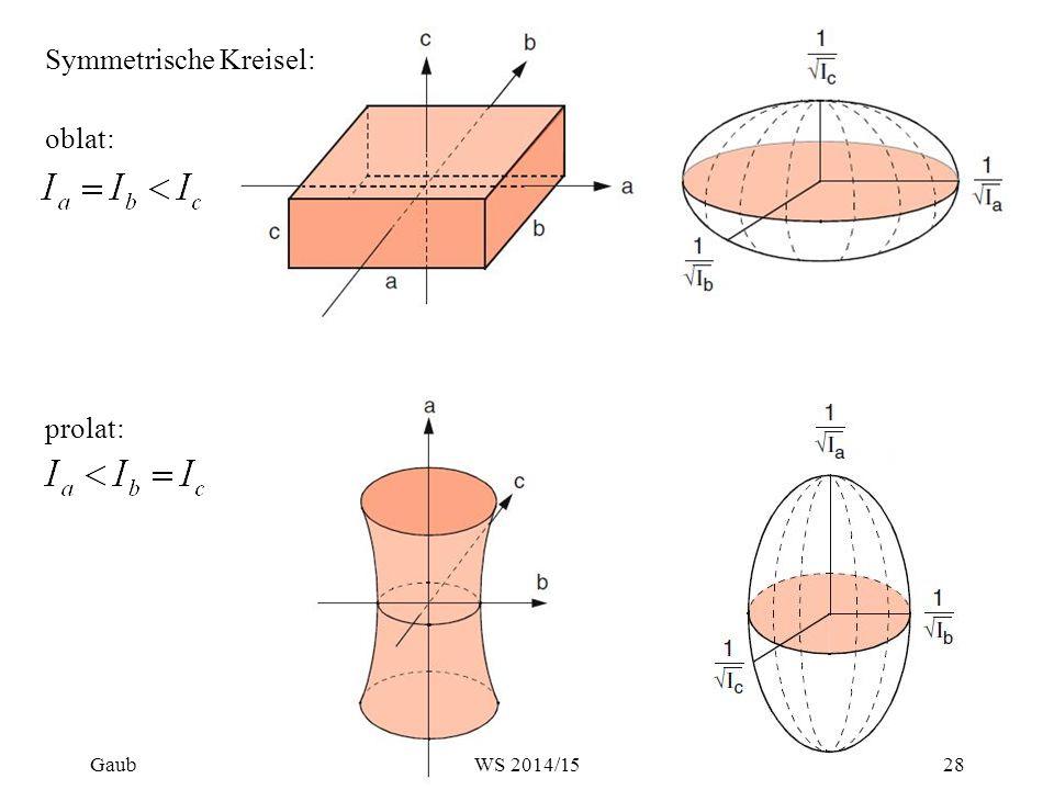 oblat: prolat: Symmetrische Kreisel: Gaub28WS 2014/15