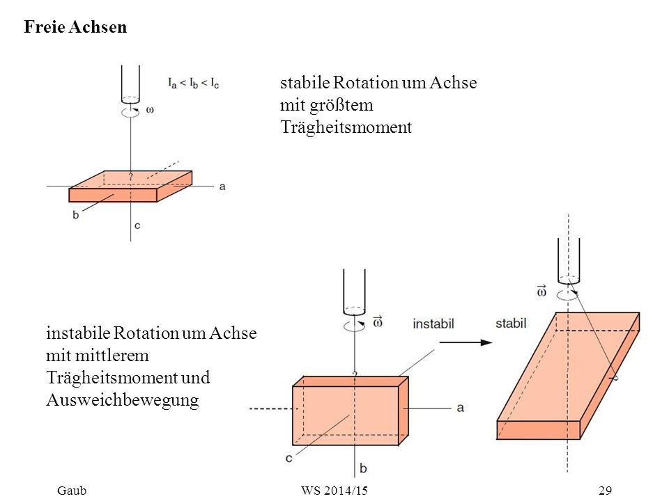 Freie Achsen stabile Rotation um Achse mit größtem Trägheitsmoment instabile Rotation um Achse mit mittlerem Trägheitsmoment und Ausweichbewegung Gaub