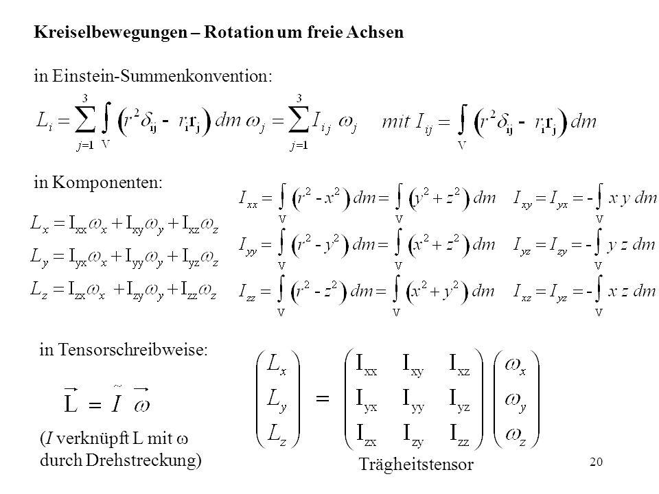 Kreiselbewegungen – Rotation um freie Achsen in Komponenten: in Tensorschreibweise: Trägheitstensor in Einstein-Summenkonvention: (I verknüpft L mit 
