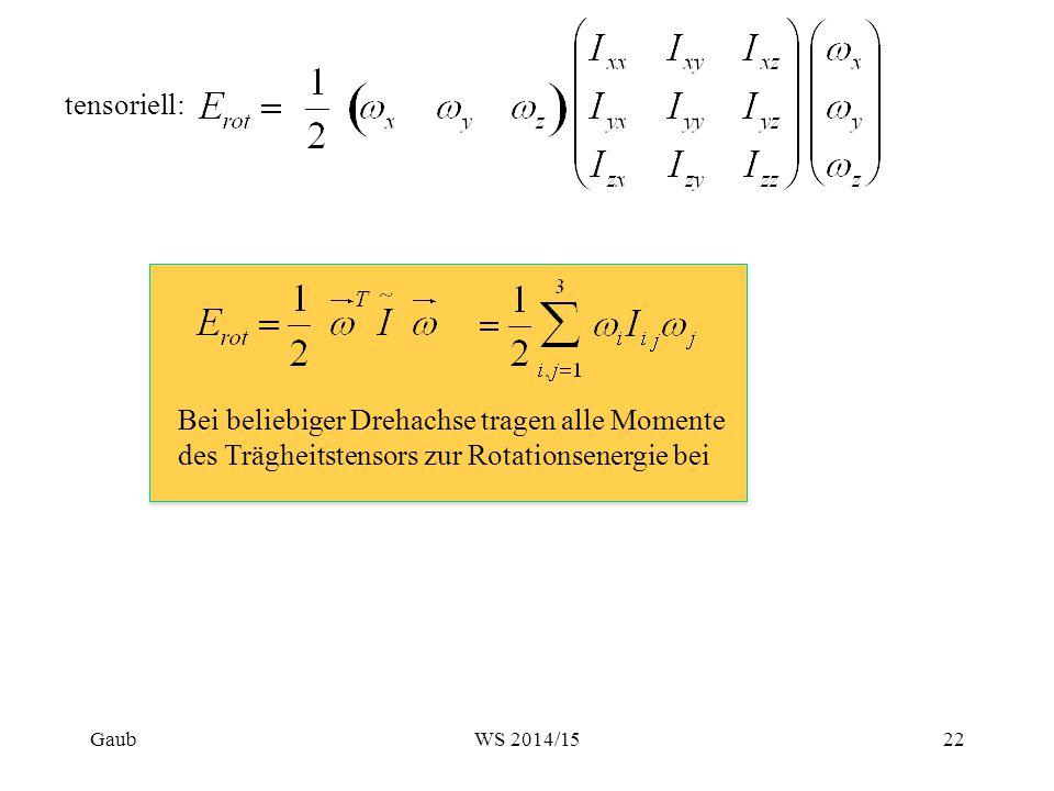 tensoriell: Bei beliebiger Drehachse tragen alle Momente des Trägheitstensors zur Rotationsenergie bei Gaub22WS 2014/15