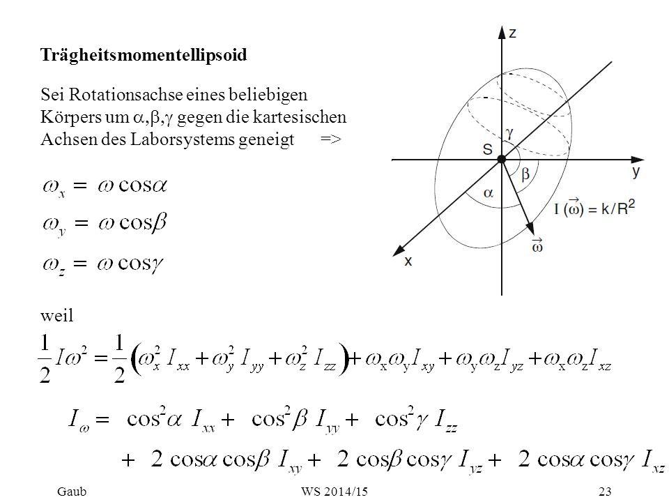 sei:  ist Ellipsoidgleichung => Trägheitsellipsoid: Das Trägheitsmoment eines beliebigen Körpers ist ≈1/R 2 zum Abstand zur Ellipsoidfläche Gaub24WS 2014/15