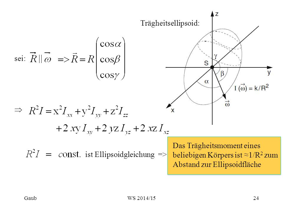 sei:  ist Ellipsoidgleichung => Trägheitsellipsoid: Das Trägheitsmoment eines beliebigen Körpers ist ≈1/R 2 zum Abstand zur Ellipsoidfläche Gaub24WS