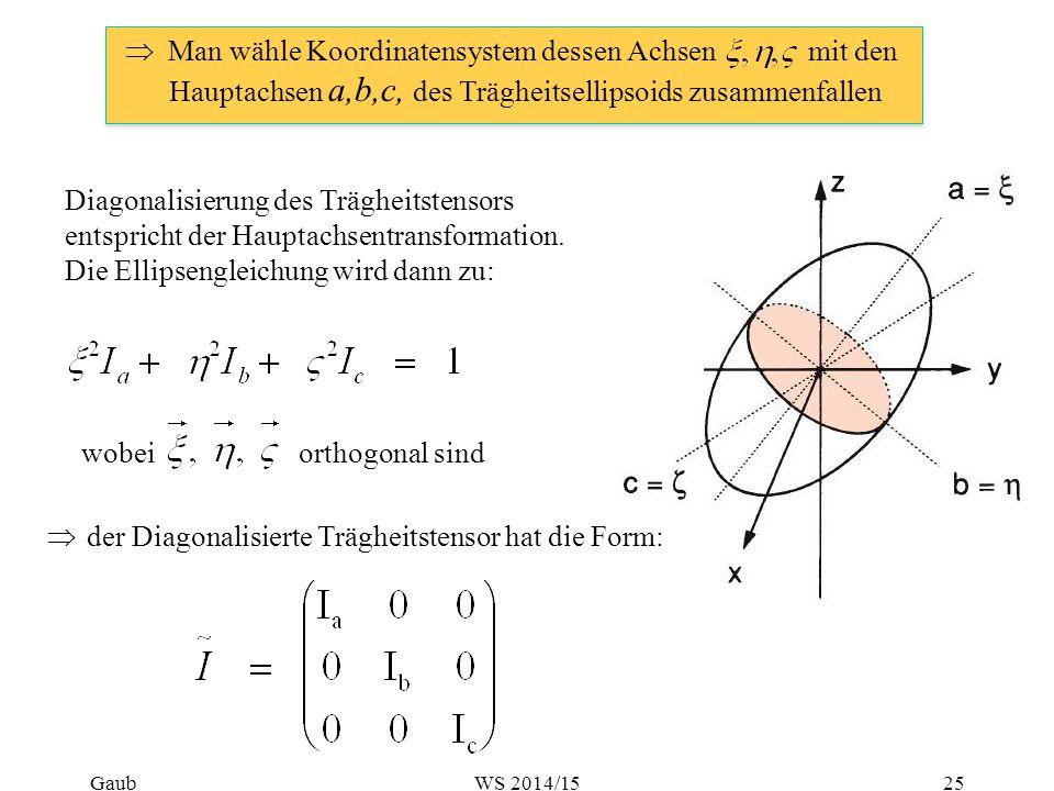 Diagonalisierung des Trägheitstensors entspricht der Hauptachsentransformation. Die Ellipsengleichung wird dann zu: wobei orthogonal sind  der Diagon