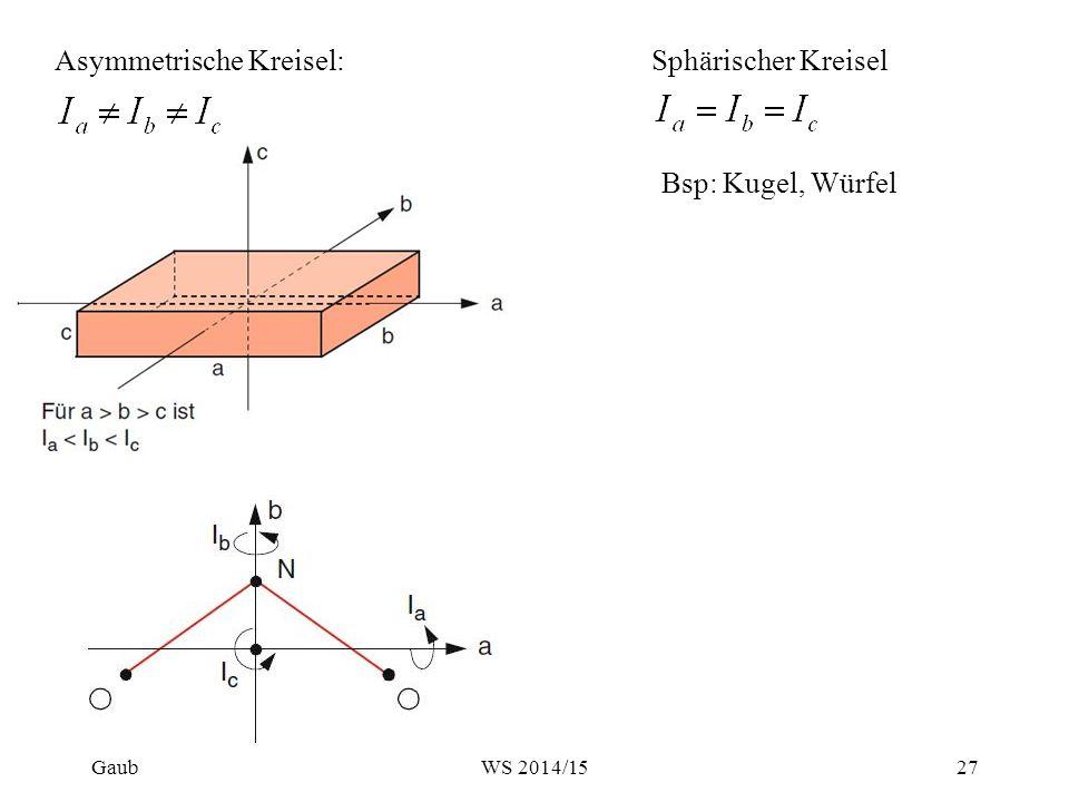 Asymmetrische Kreisel: Sphärischer Kreisel Bsp: Kugel, Würfel Gaub27WS 2014/15