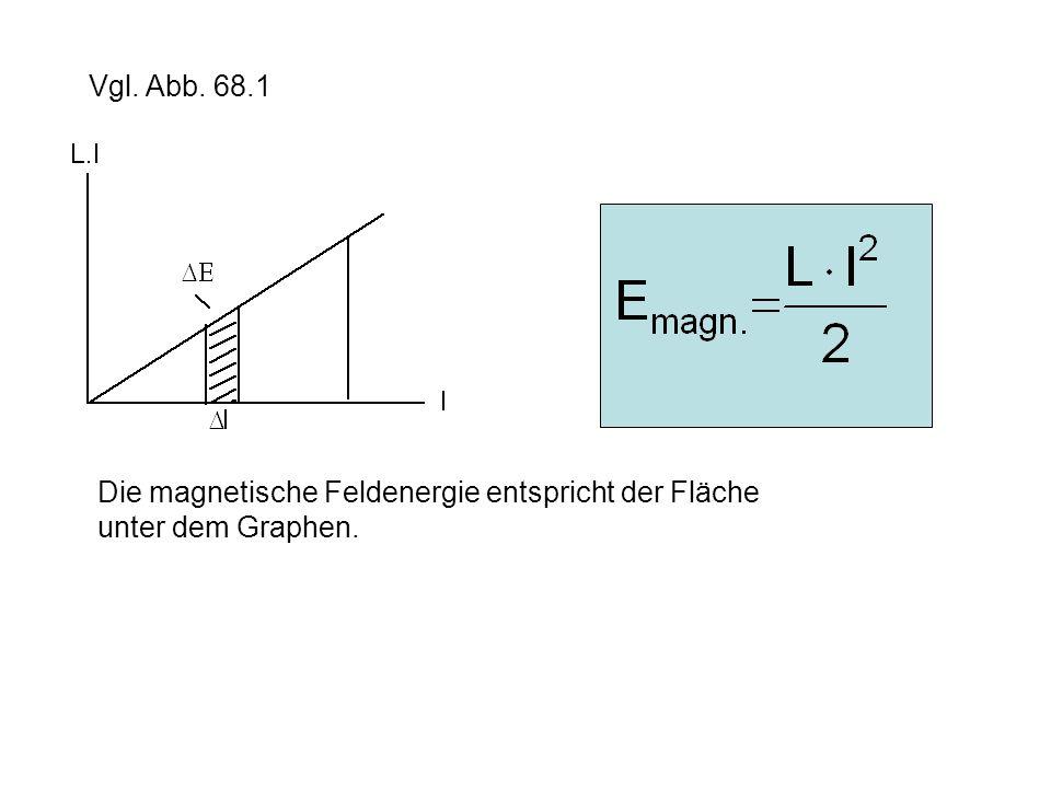 Vgl. Abb. 68.1 Die magnetische Feldenergie entspricht der Fläche unter dem Graphen.