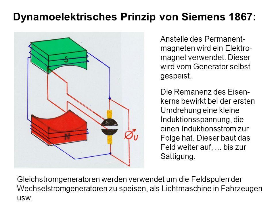 Dynamoelektrisches Prinzip von Siemens 1867: Anstelle des Permanent- magneten wird ein Elektro- magnet verwendet.