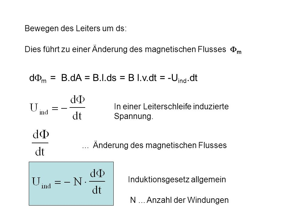 Bewegen des Leiters um ds: Dies führt zu einer Änderung des magnetischen Flusses  m d  m = B.dA = B.l.ds = B l.v.dt = -U ind.dt In einer Leiterschleife induzierte Spannung....