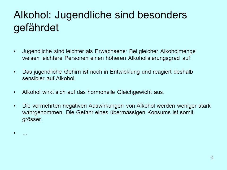 12 Alkohol: Jugendliche sind besonders gefährdet Jugendliche sind leichter als Erwachsene: Bei gleicher Alkoholmenge weisen leichtere Personen einen h