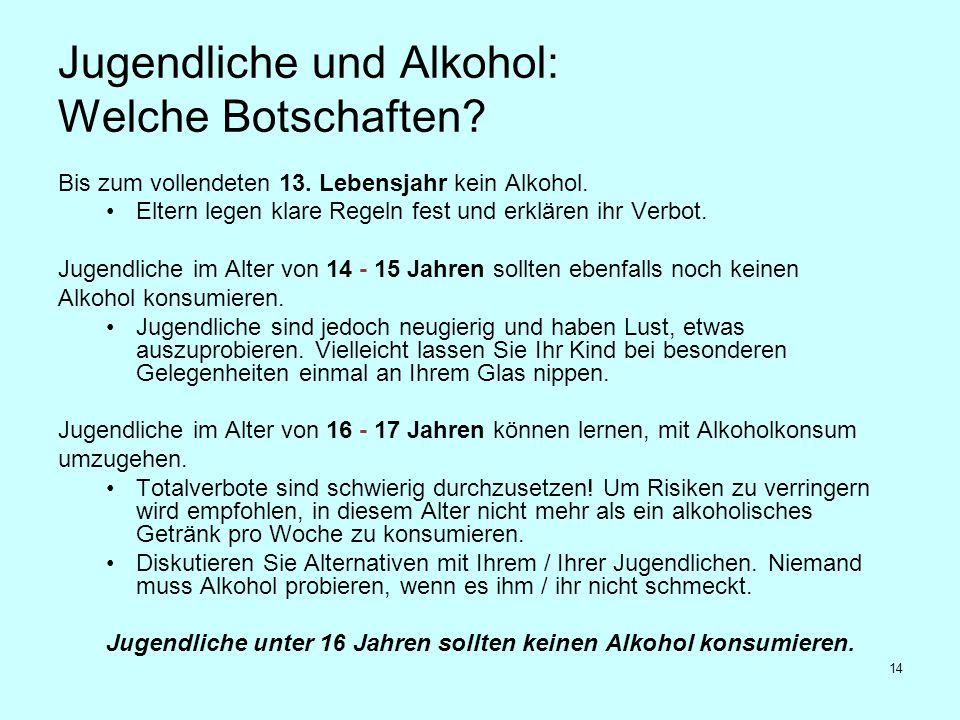 14 Jugendliche und Alkohol: Welche Botschaften? Bis zum vollendeten 13. Lebensjahr kein Alkohol. Eltern legen klare Regeln fest und erklären ihr Verbo