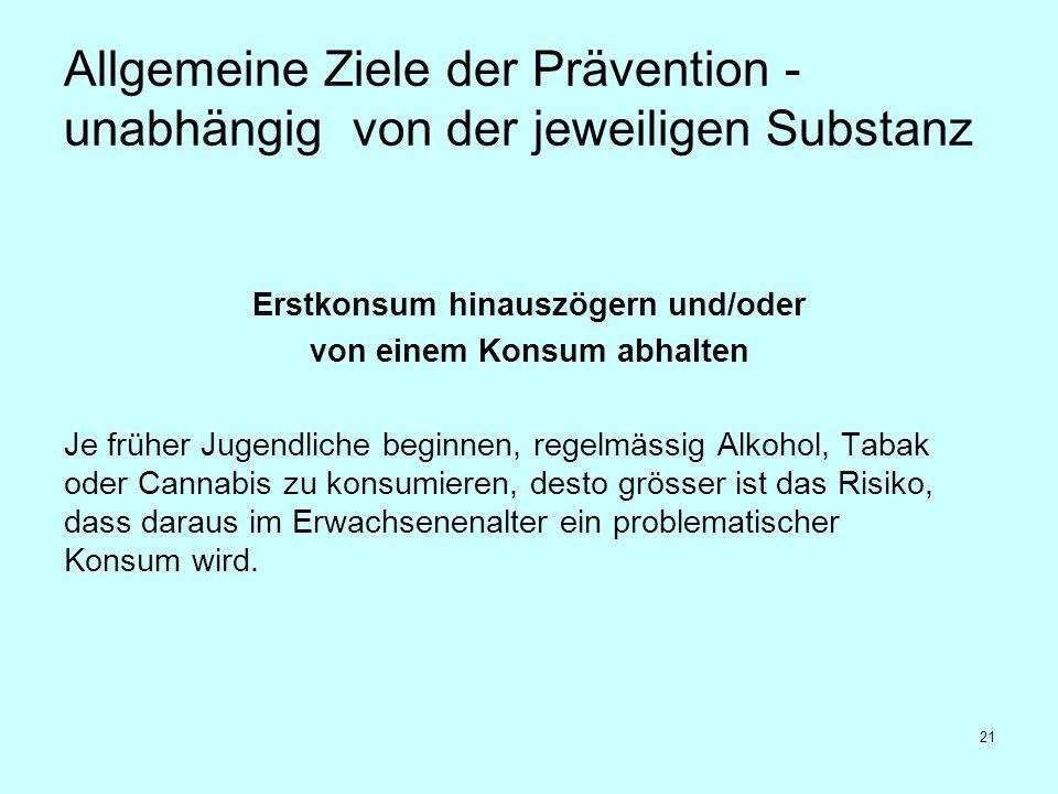 21 Allgemeine Ziele der Prävention - unabhängig von der jeweiligen Substanz Erstkonsum hinauszögern und/oder von einem Konsum abhalten Je früher Jugen