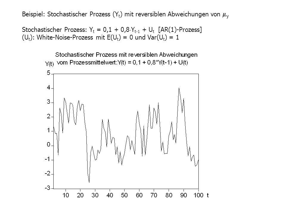 Beispiel: Stochastischer Prozess (Y t ) mit reversiblen Abweichungen von  y Stochastischer Prozess: Y t = 0,1 + 0,8  Y t-1 + U t [AR(1)-Prozess] (U