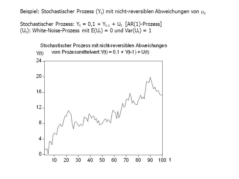 Beispiel: Stochastischer Prozess (Y t ) mit nicht-reversiblen Abweichungen von  y Stochastischer Prozess: Y t = 0,1 + Y t-1 + U t [AR(1)-Prozess] (U