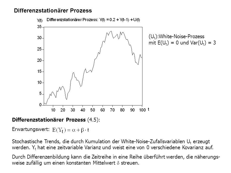 Differenzstationärer Prozess (4.5): Erwartungswert: Stochastische Trends, die durch Kumulation der White-Noise-Zufallsvariablen U t erzeugt werden. Y