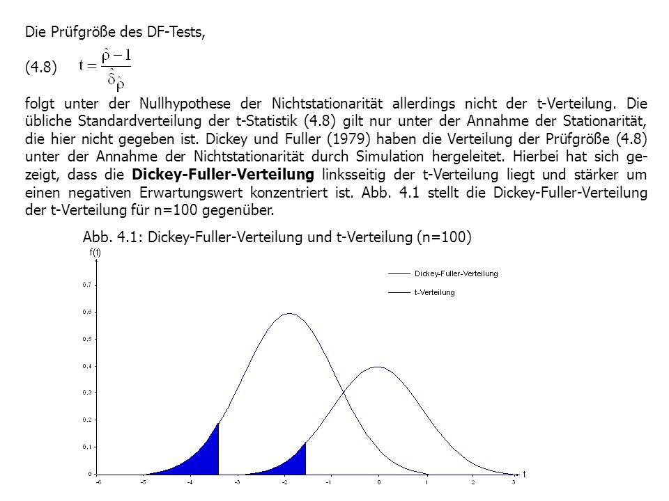 Die Prüfgröße des DF-Tests, (4.8) folgt unter der Nullhypothese der Nichtstationarität allerdings nicht der t-Verteilung. Die übliche Standardverteilu