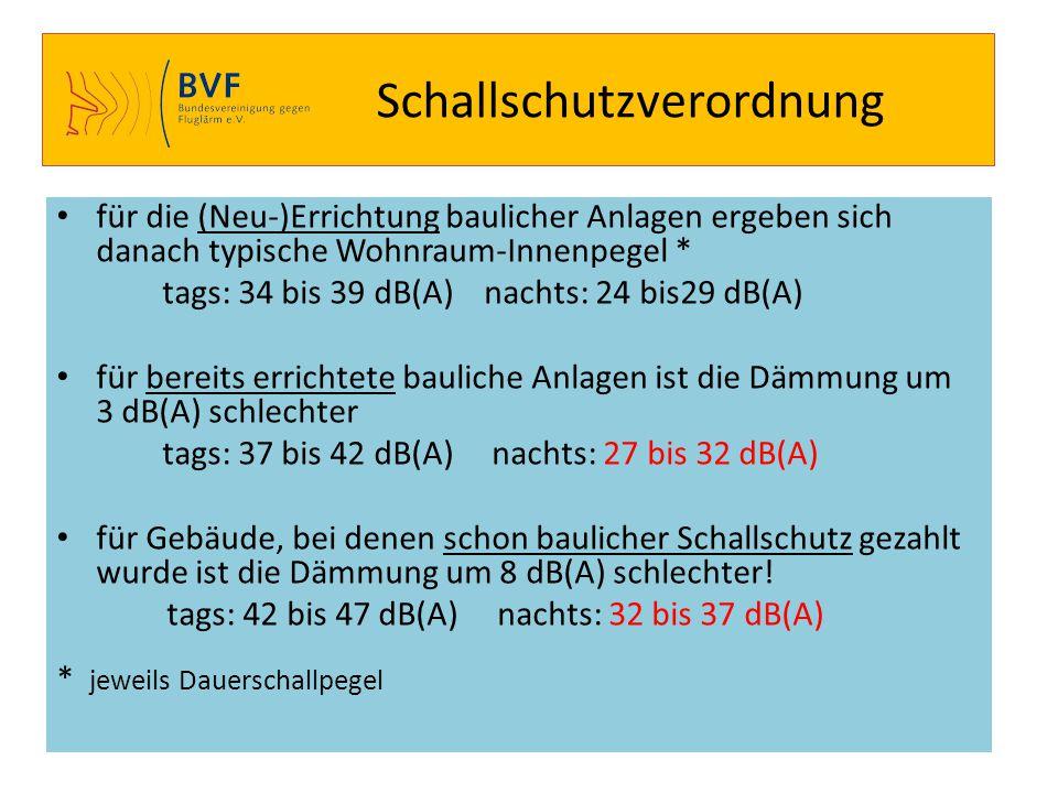 Schallschutzverordnung für die (Neu-)Errichtung baulicher Anlagen ergeben sich danach typische Wohnraum-Innenpegel * tags: 34 bis 39 dB(A) nachts: 24