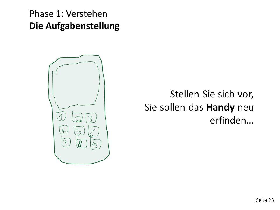 Seite 23 Stellen Sie sich vor, Sie sollen das Handy neu erfinden… Phase 1: Verstehen Die Aufgabenstellung