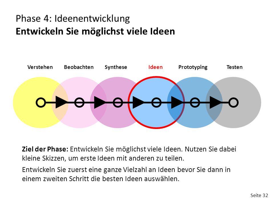 Seite 32 VerstehenBeobachtenSyntheseIdeenPrototypingTesten Phase 4: Ideenentwicklung Entwickeln Sie möglichst viele Ideen Ziel der Phase: Entwickeln S