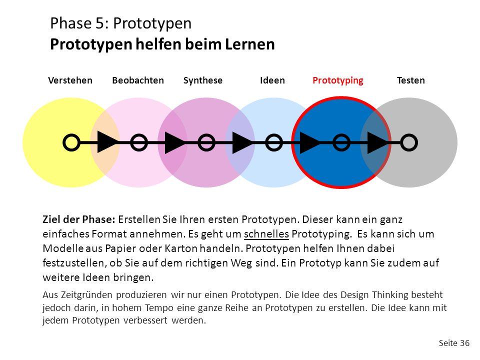Seite 36 VerstehenBeobachtenSyntheseIdeenPrototypingTesten Phase 5: Prototypen Prototypen helfen beim Lernen Ziel der Phase: Erstellen Sie Ihren ersten Prototypen.
