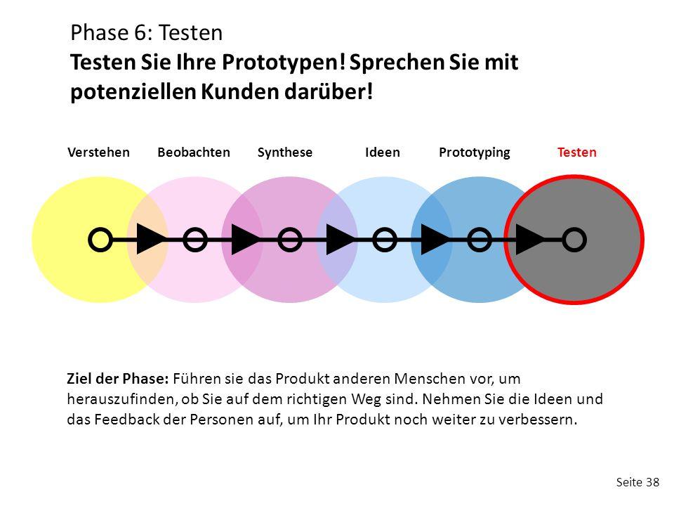Seite 38 VerstehenBeobachtenSyntheseIdeenPrototypingTesten Phase 6: Testen Testen Sie Ihre Prototypen! Sprechen Sie mit potenziellen Kunden darüber! Z