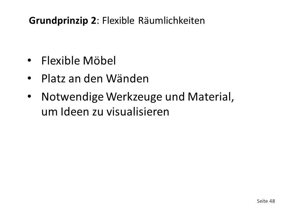 Seite 48 Flexible Möbel Platz an den Wänden Notwendige Werkzeuge und Material, um Ideen zu visualisieren Grundprinzip 2: Flexible Räumlichkeiten
