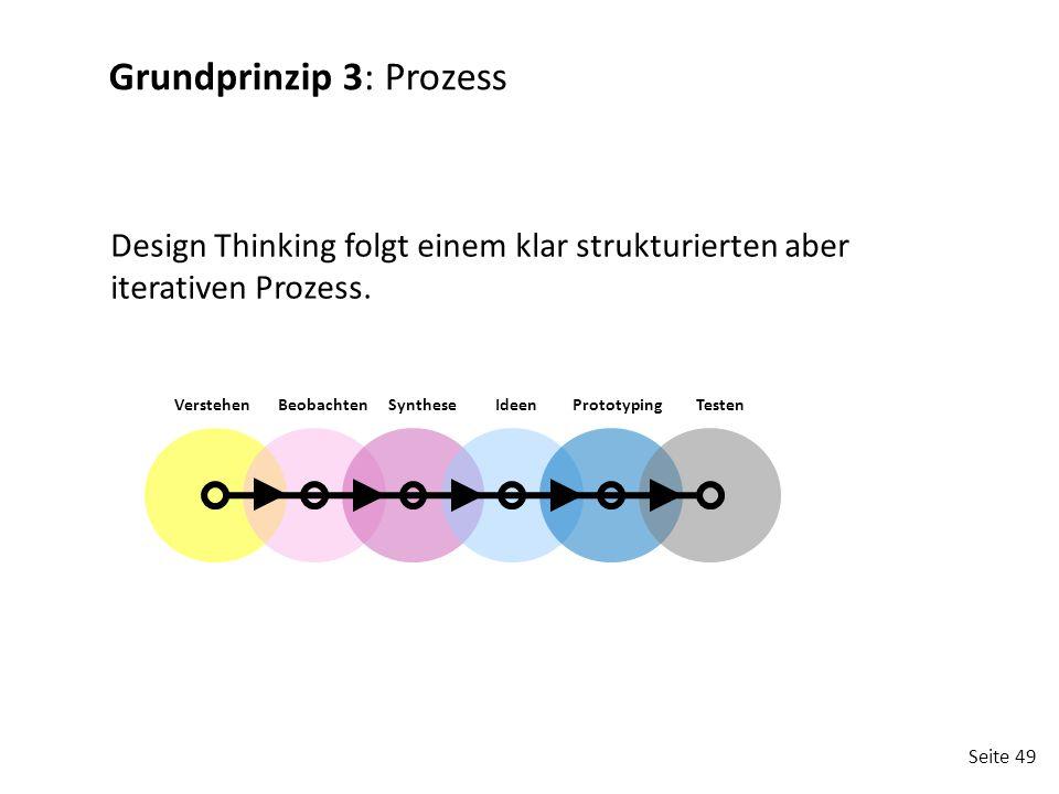Seite 49 Design Thinking folgt einem klar strukturierten aber iterativen Prozess. Grundprinzip 3: Prozess VerstehenBeobachtenSyntheseIdeenPrototypingT