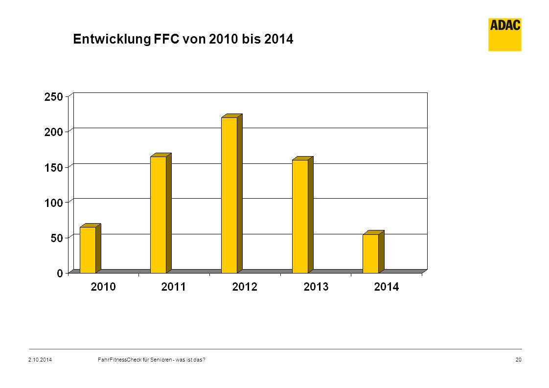 20 Entwicklung FFC von 2010 bis 2014 2.10.2014FahrFitnessCheck für Senioren - was ist das?