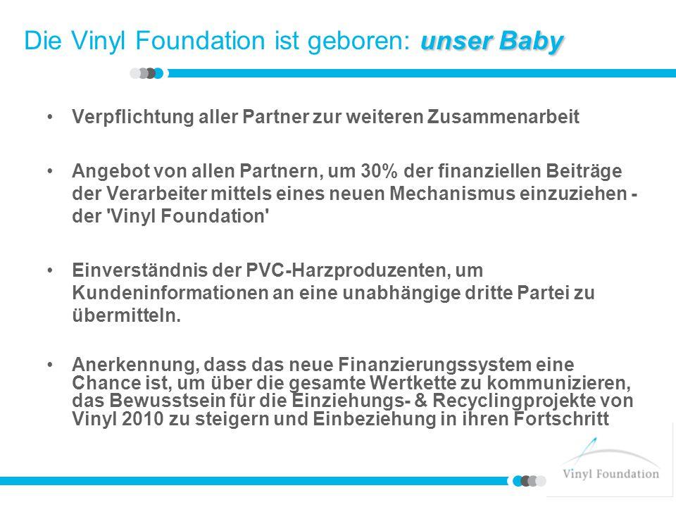 unser Baby Die Vinyl Foundation ist geboren: unser Baby Verpflichtung aller Partner zur weiteren Zusammenarbeit Angebot von allen Partnern, um 30% der
