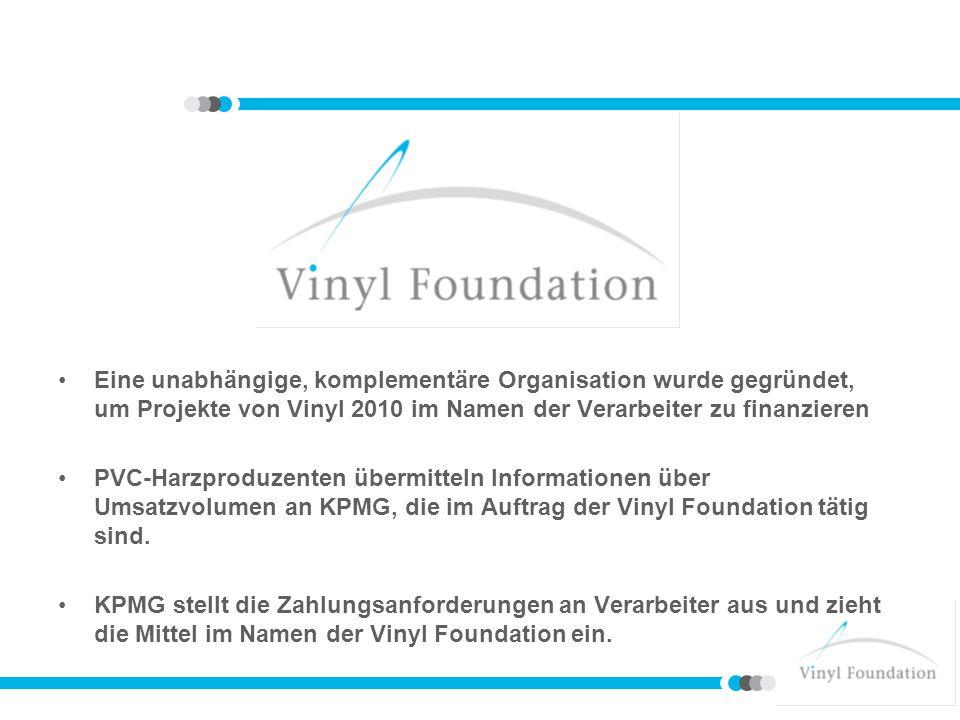 Eine unabhängige, komplementäre Organisation wurde gegründet, um Projekte von Vinyl 2010 im Namen der Verarbeiter zu finanzieren PVC-Harzproduzenten ü