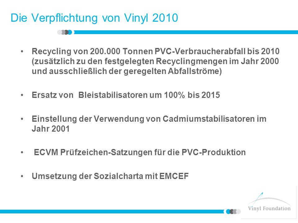 Die Verpflichtung von Vinyl 2010 Recycling von 200.000 Tonnen PVC-Verbraucherabfall bis 2010 (zusätzlich zu den festgelegten Recyclingmengen im Jahr 2
