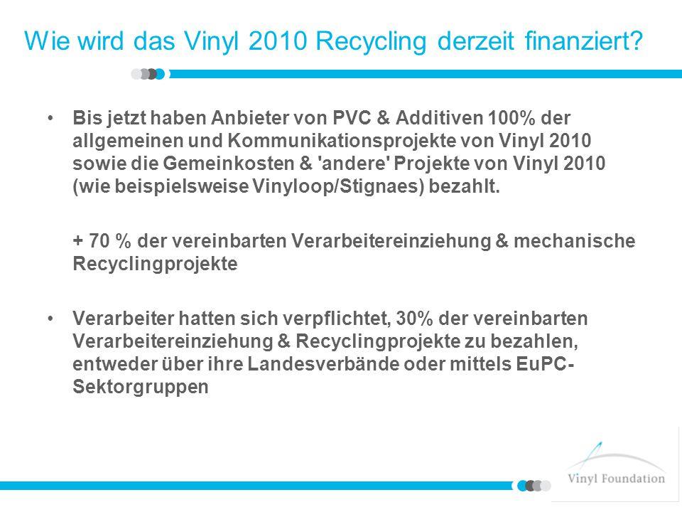 Wie wird das Vinyl 2010 Recycling derzeit finanziert? Bis jetzt haben Anbieter von PVC & Additiven 100% der allgemeinen und Kommunikationsprojekte von