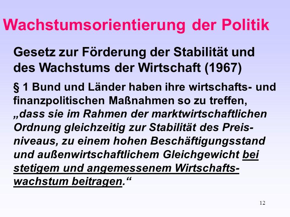 12 Wachstumsorientierung der Politik Gesetz zur Förderung der Stabilität und des Wachstums der Wirtschaft (1967) § 1 Bund und Länder haben ihre wirtsc